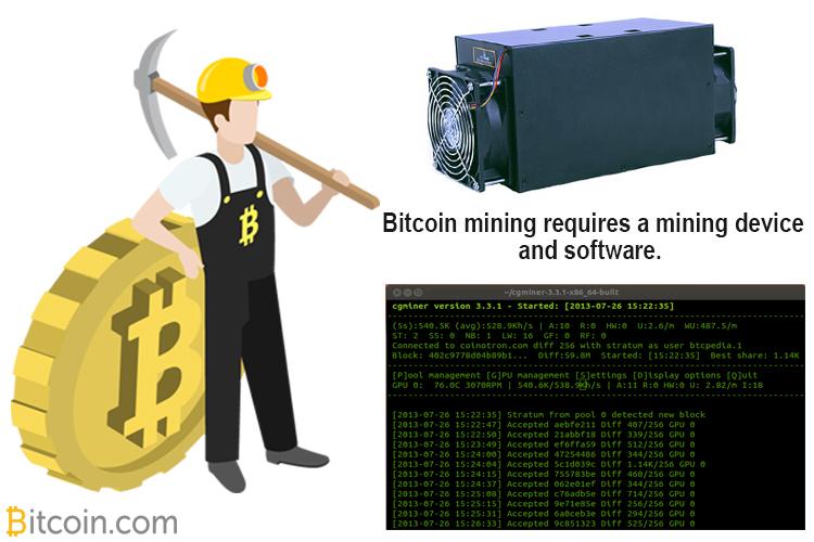 Bitcoin Mining: A Closer Look Under the Hood